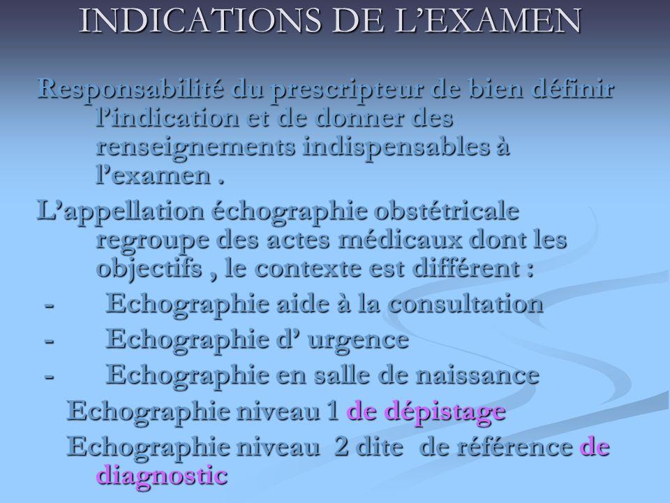 INDICATIONS DE L'EXAMEN