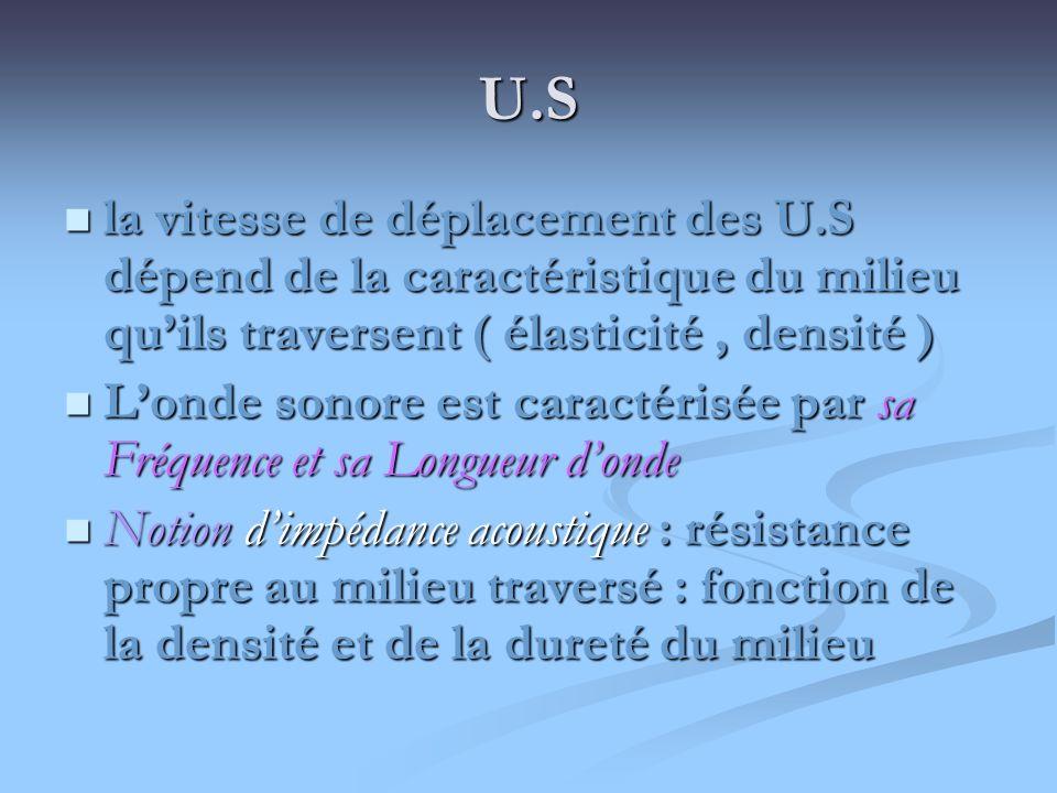 U.S la vitesse de déplacement des U.S dépend de la caractéristique du milieu qu'ils traversent ( élasticité , densité )