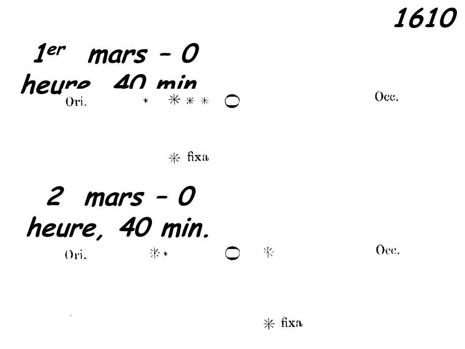 1610 1er mars – 0 heure, 40 min. 2 mars – 0 heure, 40 min.