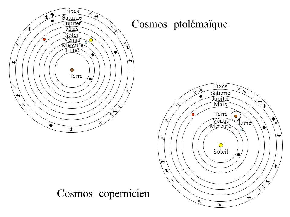 Cosmos ptolémaïque Cosmos copernicien Fixes Saturne Jupiter Mars