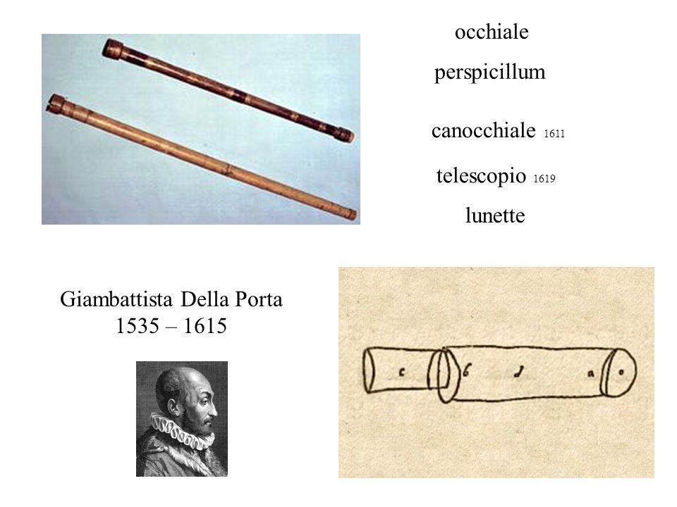 Giambattista Della Porta