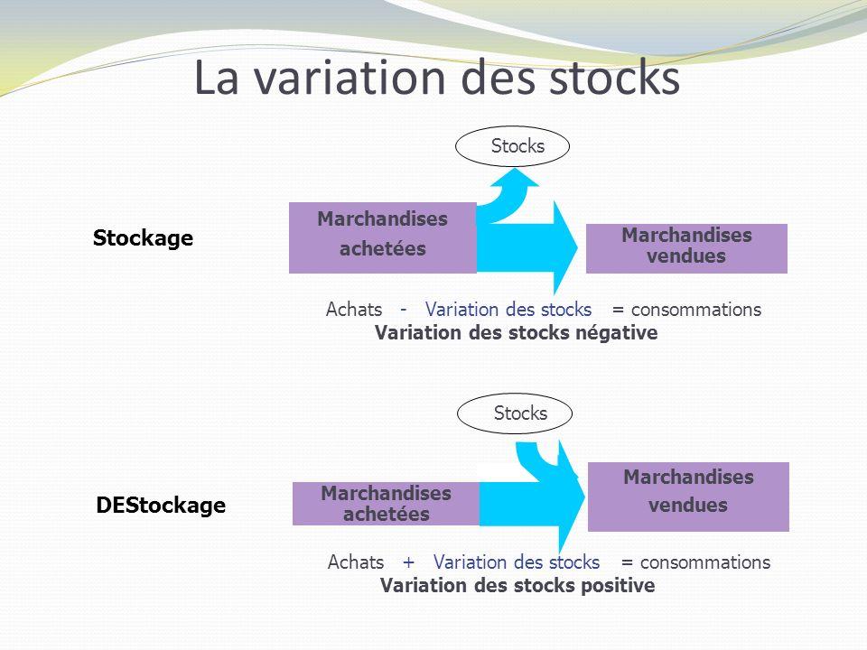 La variation des stocks