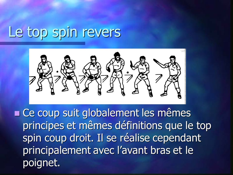 Le top spin revers