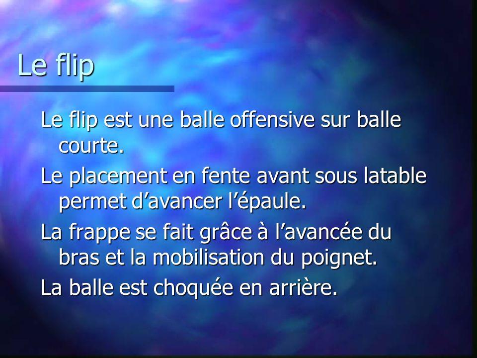Le flip Le flip est une balle offensive sur balle courte.