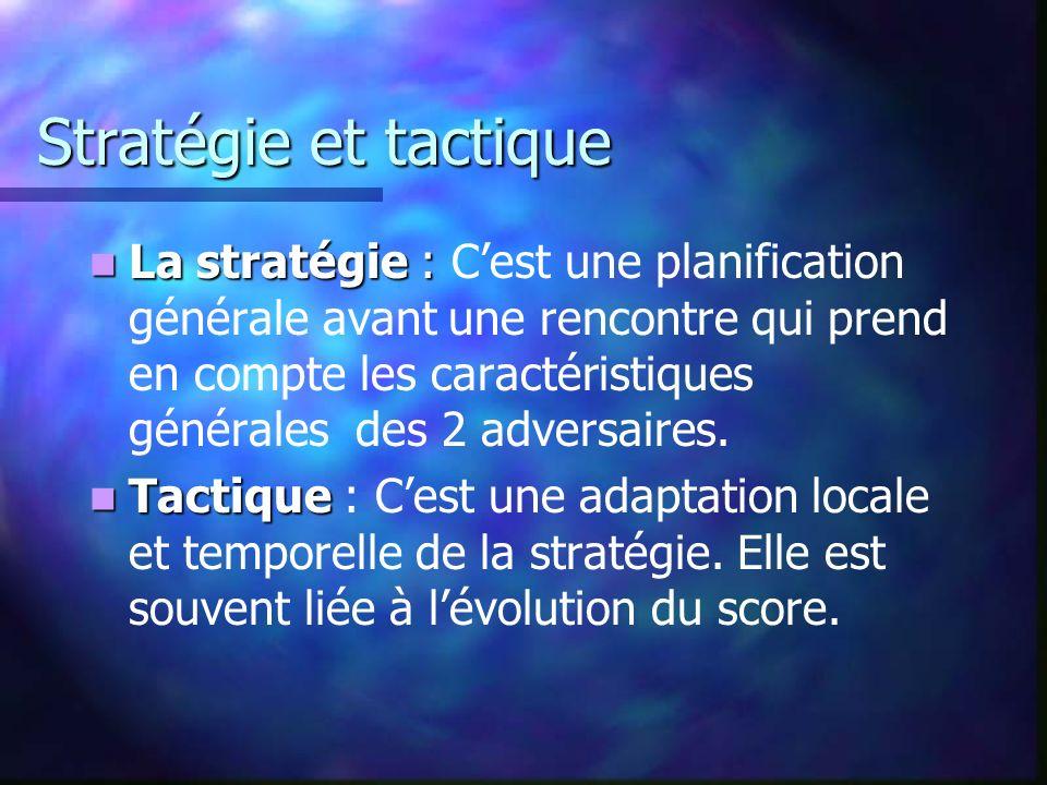Stratégie et tactique