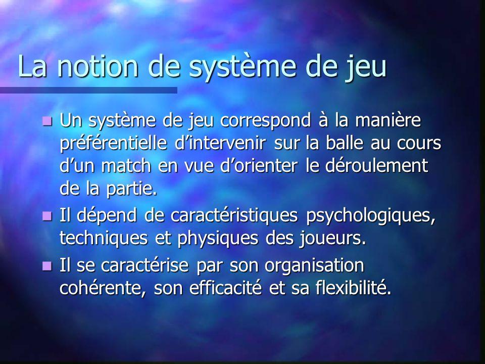 La notion de système de jeu