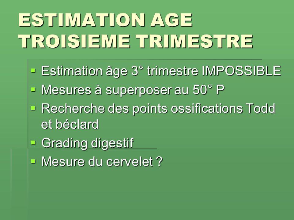 ESTIMATION AGE TROISIEME TRIMESTRE