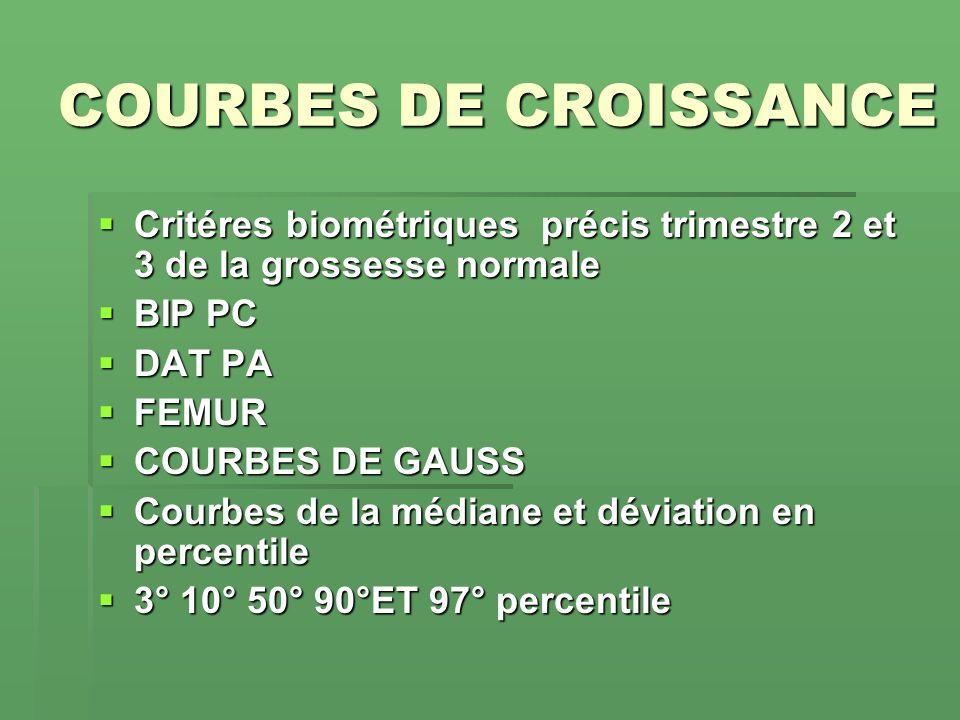 COURBES DE CROISSANCE Critéres biométriques précis trimestre 2 et 3 de la grossesse normale. BIP PC.