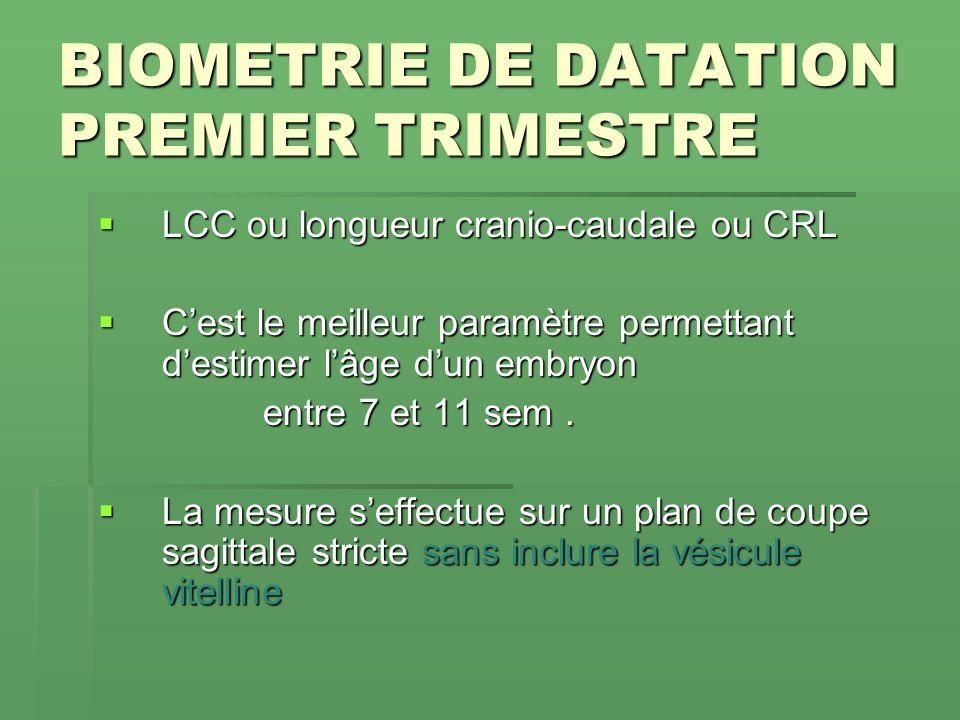 BIOMETRIE DE DATATION PREMIER TRIMESTRE