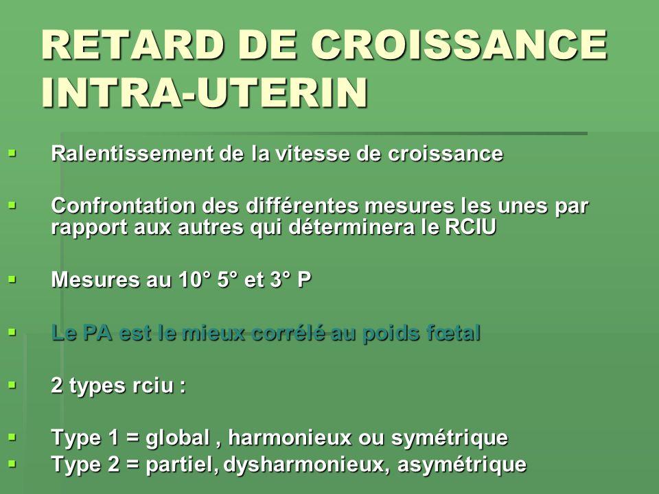 RETARD DE CROISSANCE INTRA-UTERIN