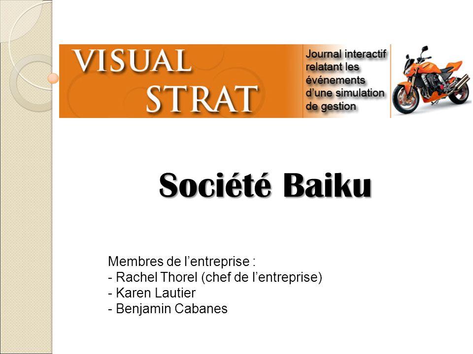 Société Baiku Membres de l'entreprise :