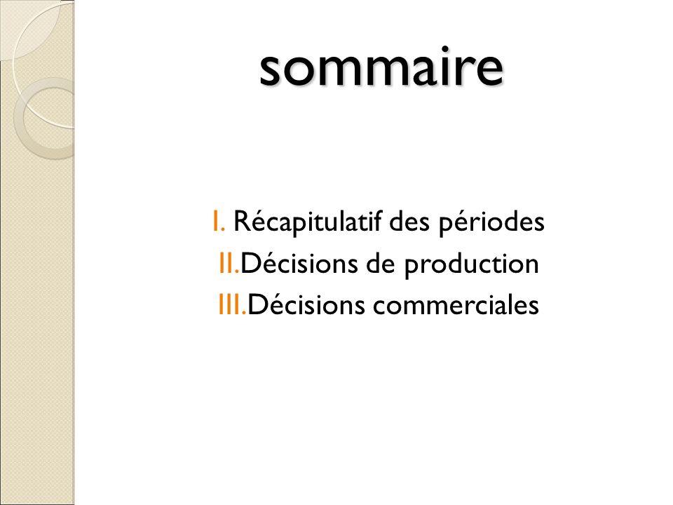 sommaire Récapitulatif des périodes Décisions de production