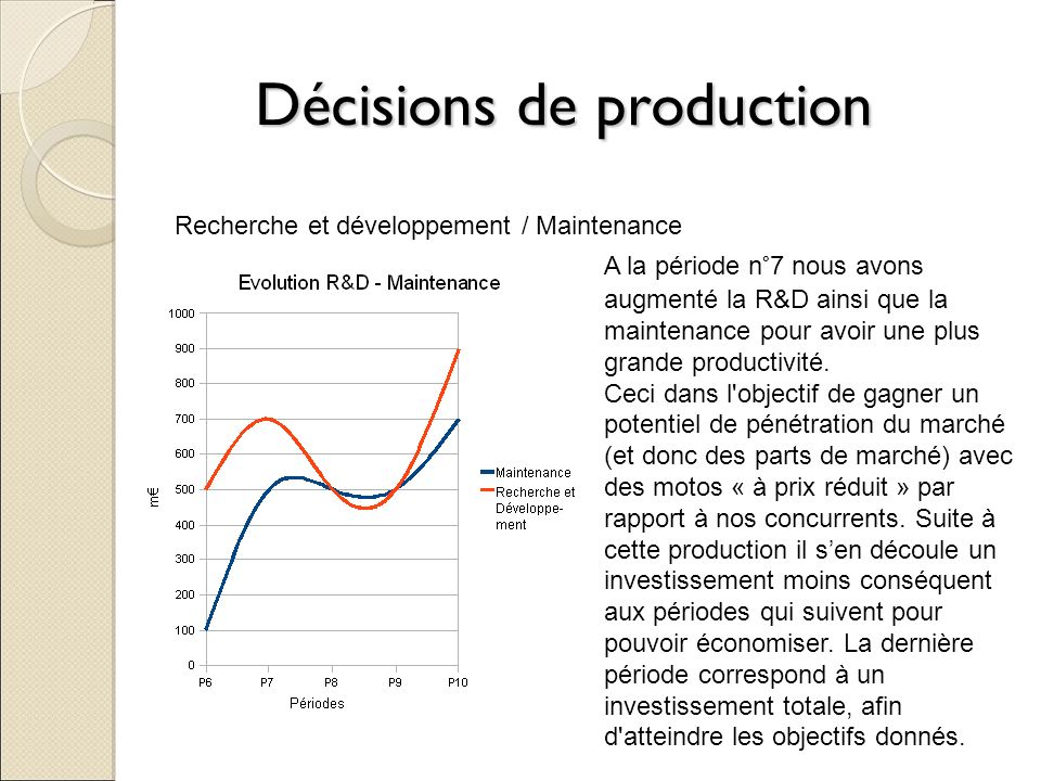 Décisions de production