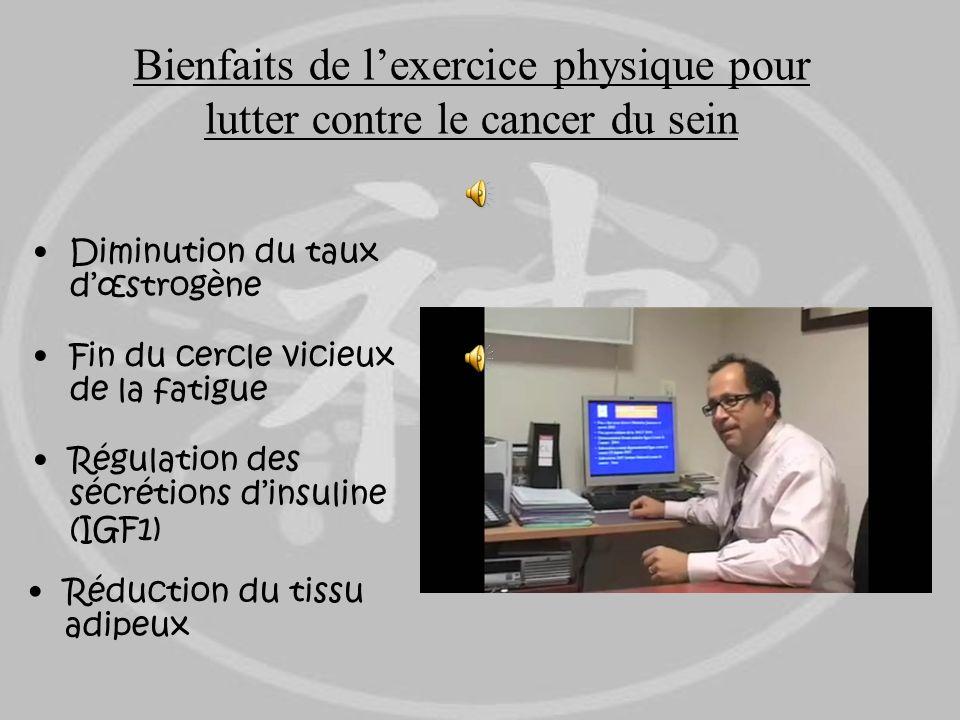 Bienfaits de l'exercice physique pour lutter contre le cancer du sein