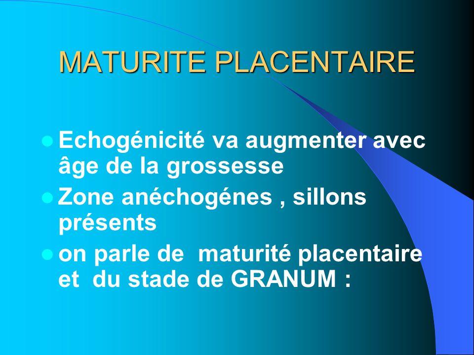 MATURITE PLACENTAIRE Echogénicité va augmenter avec âge de la grossesse Zone anéchogénes , sillons présents.