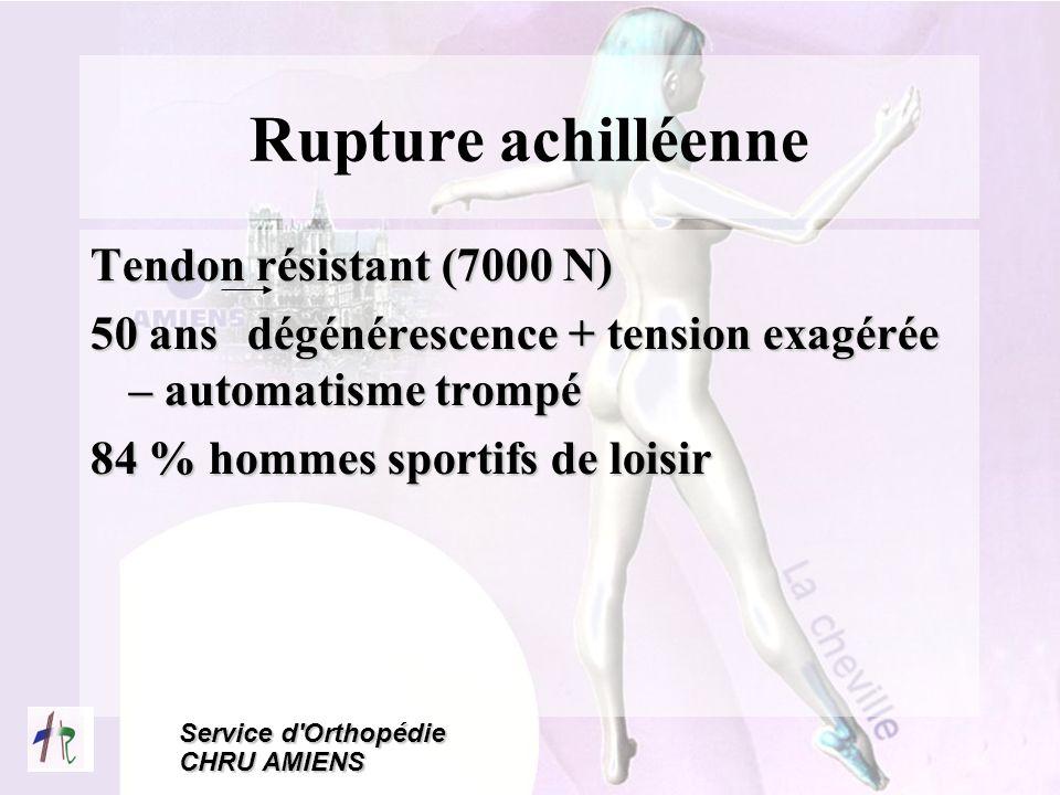 Rupture achilléenne Tendon résistant (7000 N)