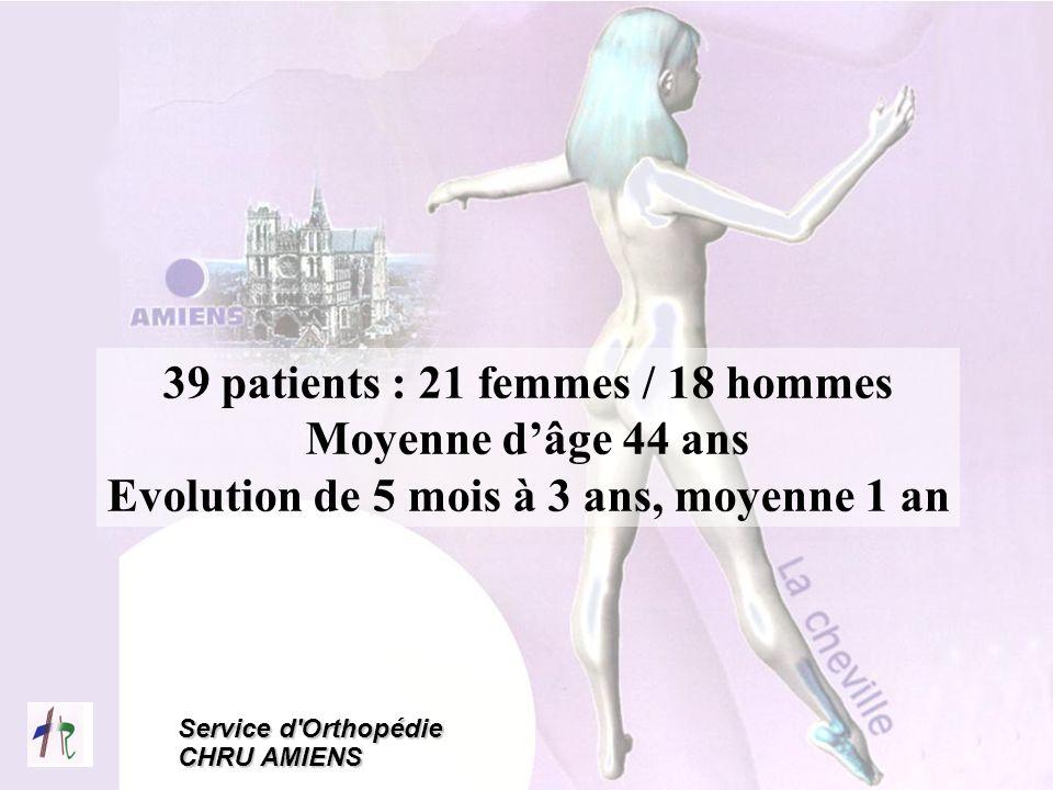 39 patients : 21 femmes / 18 hommes Moyenne d'âge 44 ans