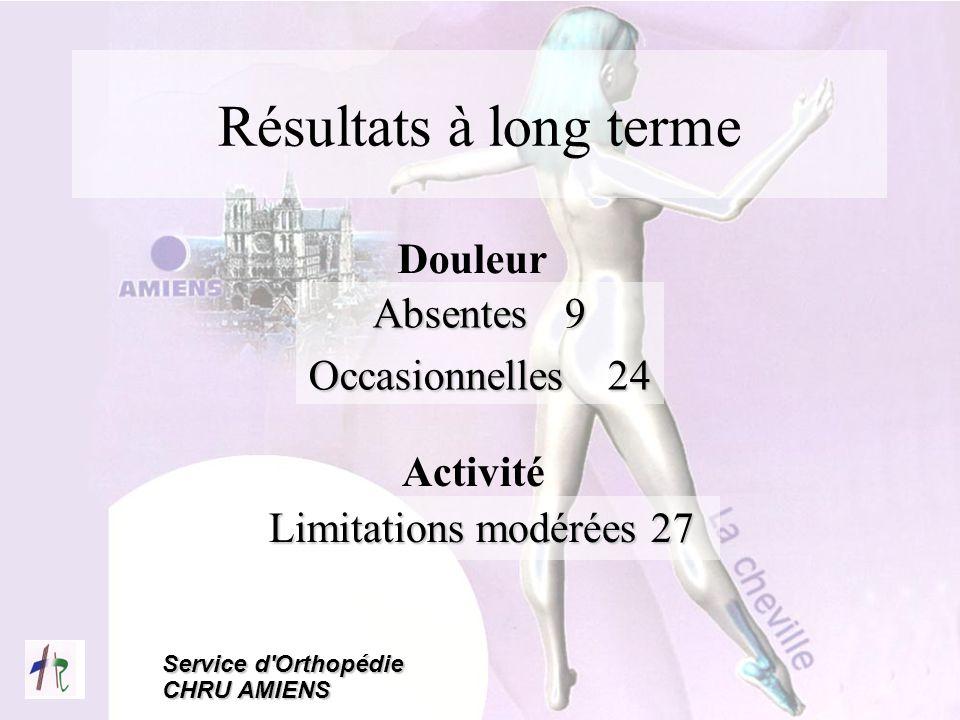 Résultats à long terme Douleur Absentes 9 Occasionnelles 24 Activité