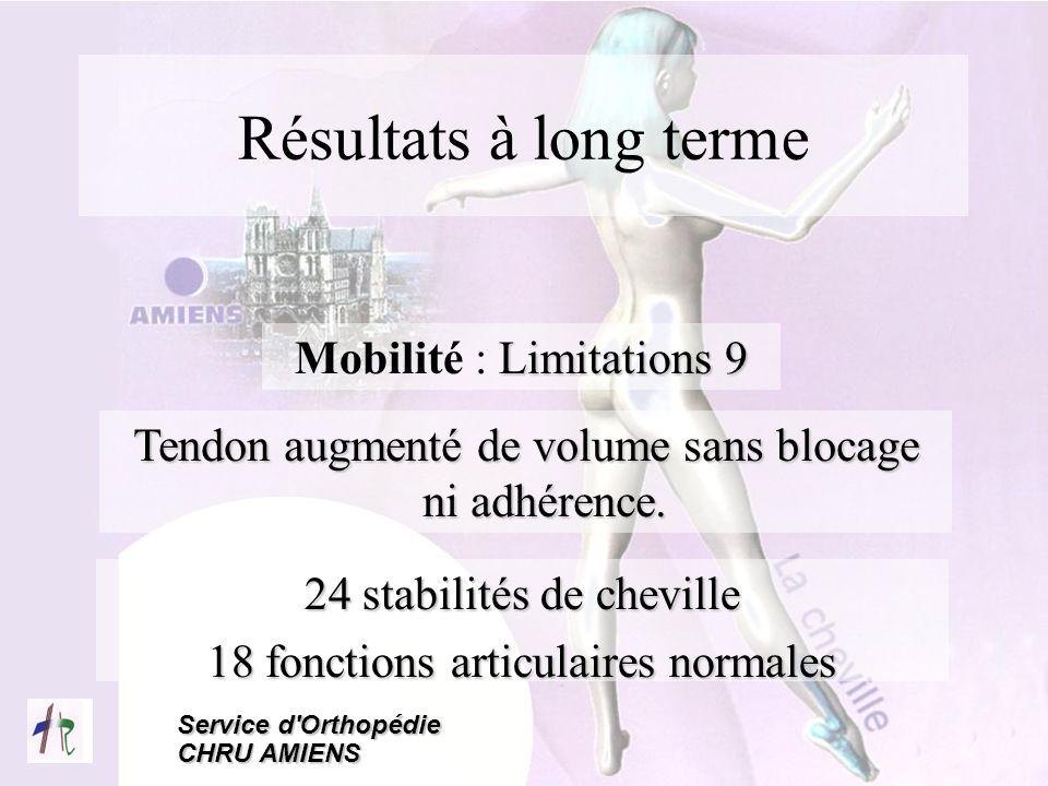 Résultats à long terme Mobilité : Limitations 9