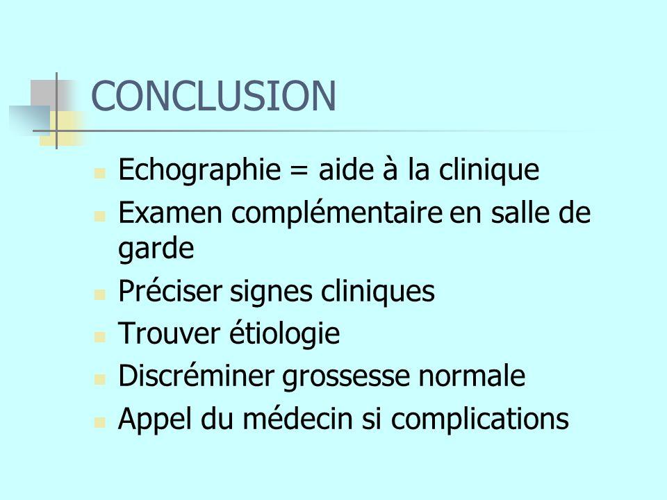 CONCLUSION Echographie = aide à la clinique