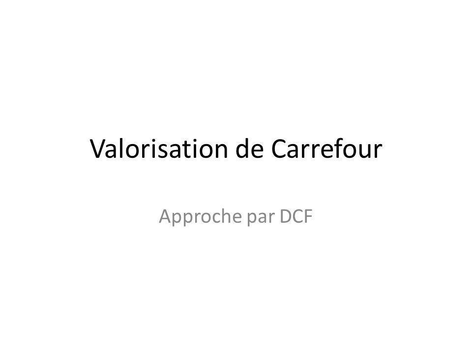 Valorisation de Carrefour