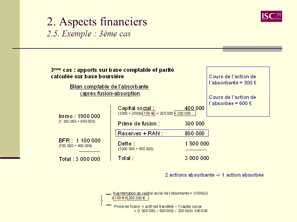 2. Aspects financiers 2.5. Exemple : 3ème cas