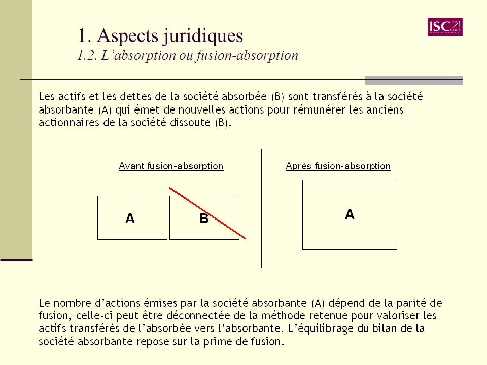 1. Aspects juridiques 1.2. L'absorption ou fusion-absorption
