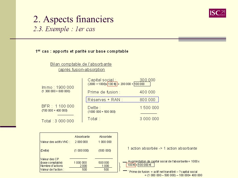 2. Aspects financiers 2.3. Exemple : 1er cas