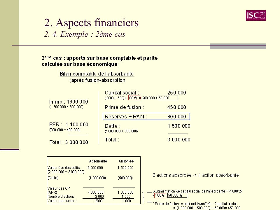 2. Aspects financiers 2. 4. Exemple : 2ème cas
