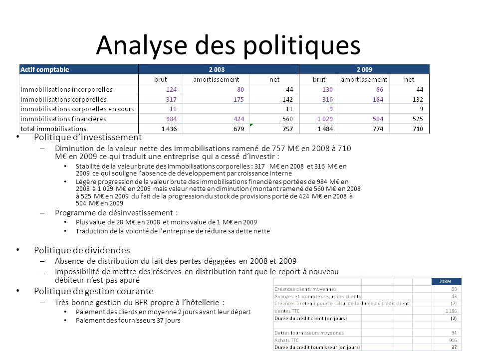 Analyse des politiques