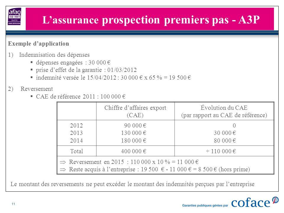 L'assurance prospection premiers pas - A3P