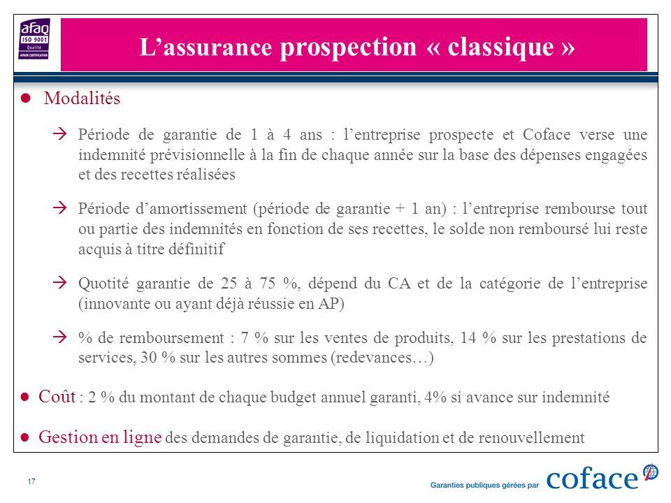 L'assurance prospection « classique »