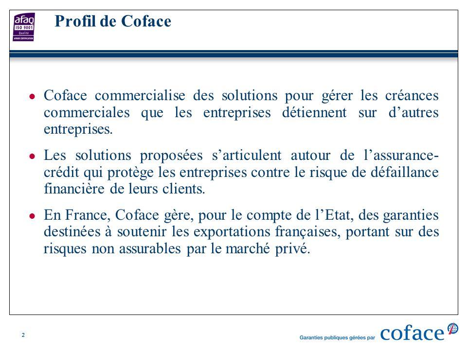 Profil de Coface Coface commercialise des solutions pour gérer les créances commerciales que les entreprises détiennent sur d'autres entreprises.