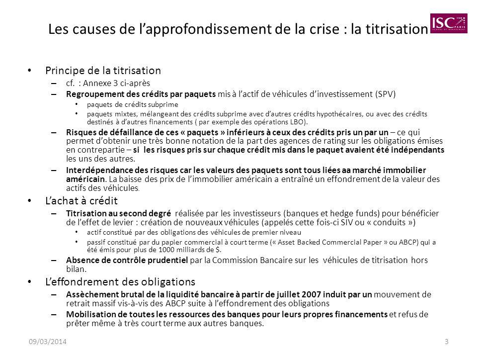 Les causes de l'approfondissement de la crise : la titrisation