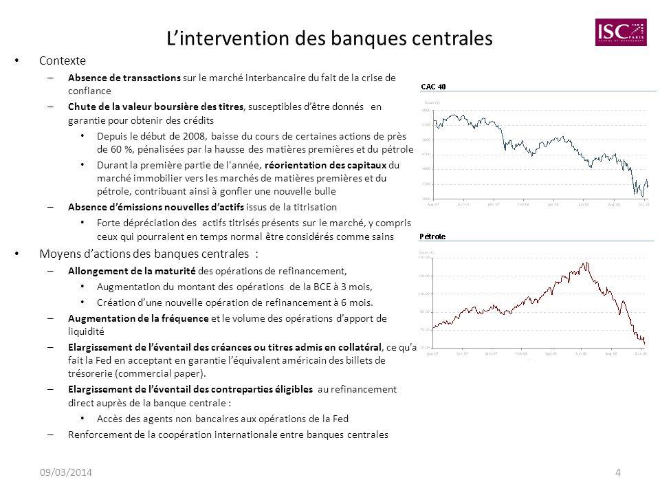 L'intervention des banques centrales