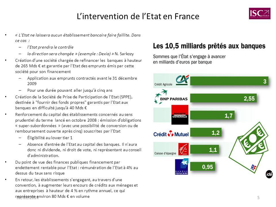 L'intervention de l'Etat en France