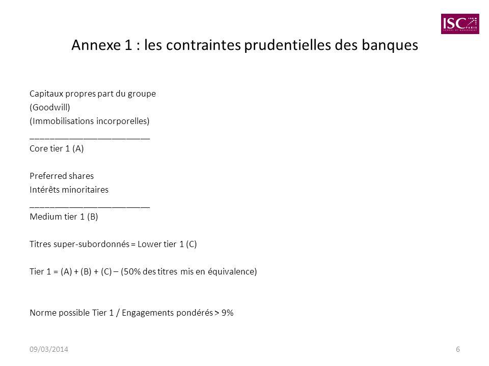 Annexe 1 : les contraintes prudentielles des banques