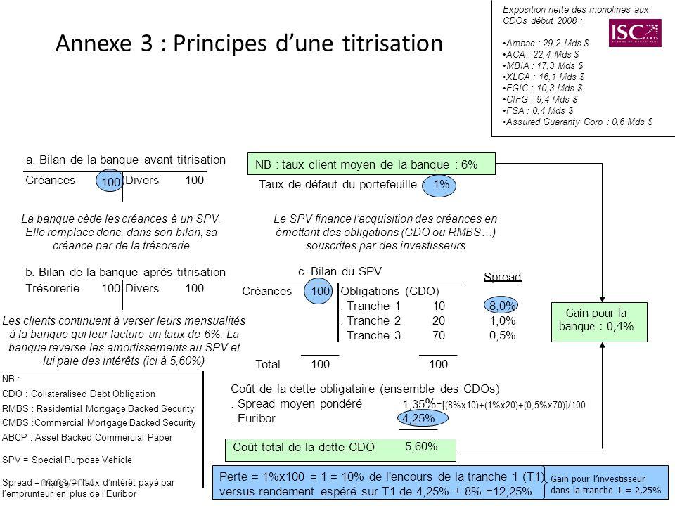 Annexe 3 : Principes d'une titrisation