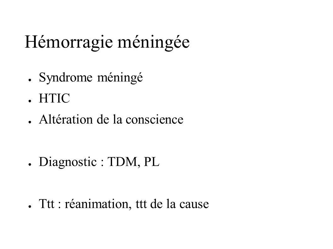 Hémorragie méningée Syndrome méningé HTIC Altération de la conscience