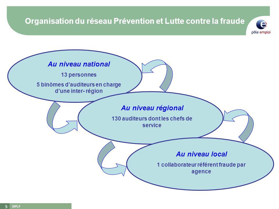 Organisation du réseau Prévention et Lutte contre la fraude
