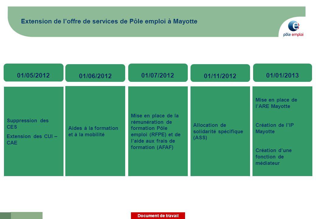 Extension de l'offre de services de Pôle emploi à Mayotte