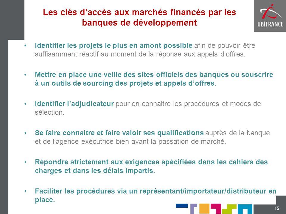 Les clés d'accès aux marchés financés par les banques de développement