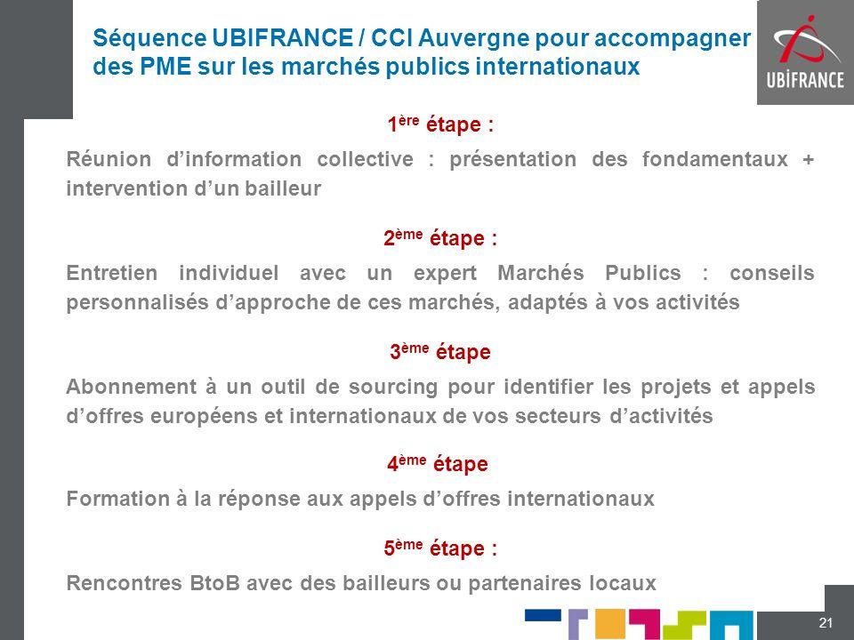 Séquence UBIFRANCE / CCI Auvergne pour accompagner des PME sur les marchés publics internationaux