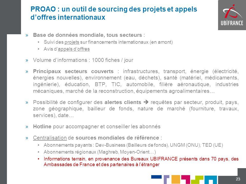 PROAO : un outil de sourcing des projets et appels d'offres internationaux