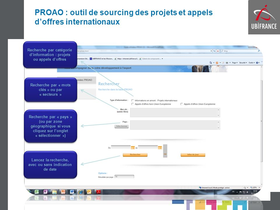 PROAO : outil de sourcing des projets et appels d'offres internationaux