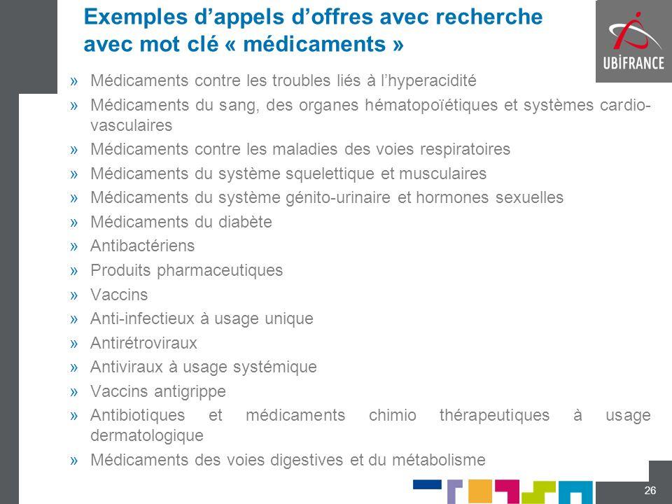 Exemples d'appels d'offres avec recherche avec mot clé « médicaments »