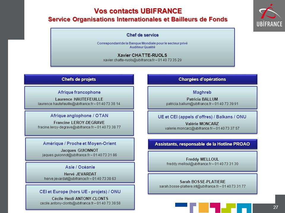 Vos contacts UBIFRANCE Service Organisations Internationales et Bailleurs de Fonds