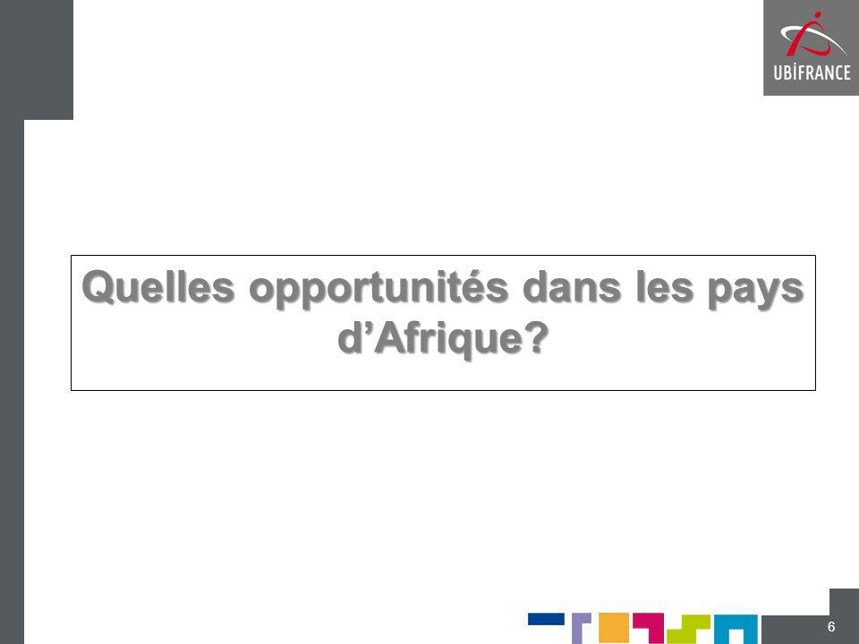 Quelles opportunités dans les pays d'Afrique