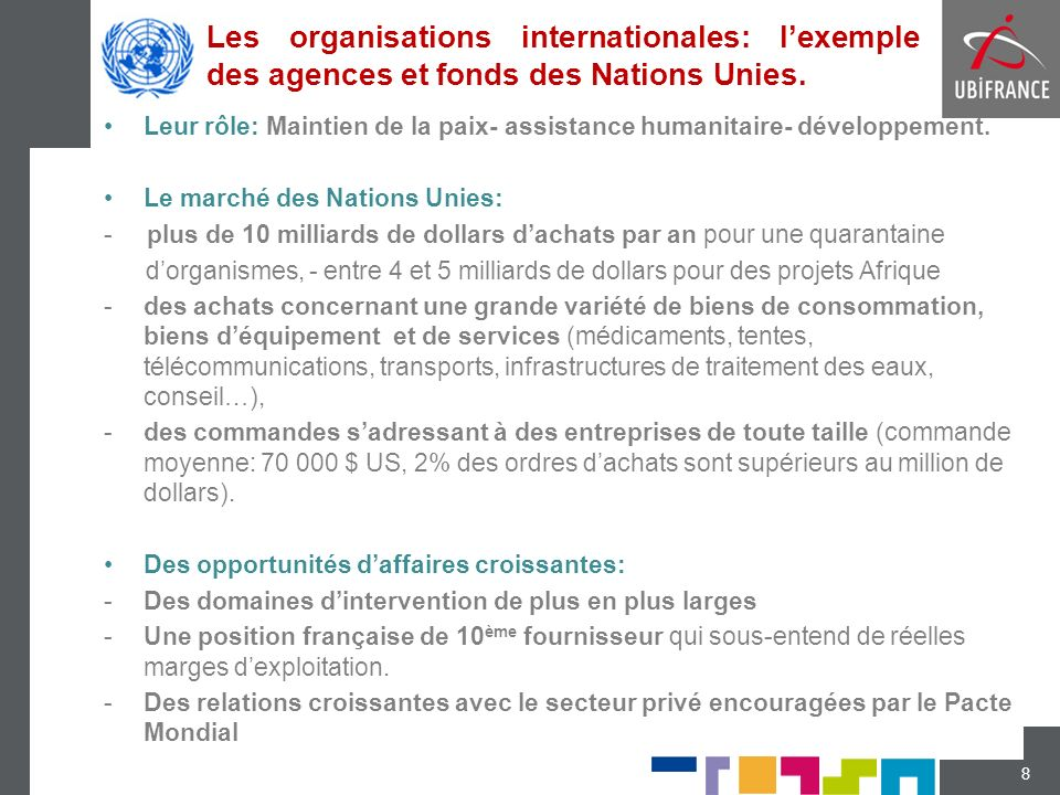 Les organisations internationales: l'exemple des agences et fonds des Nations Unies.