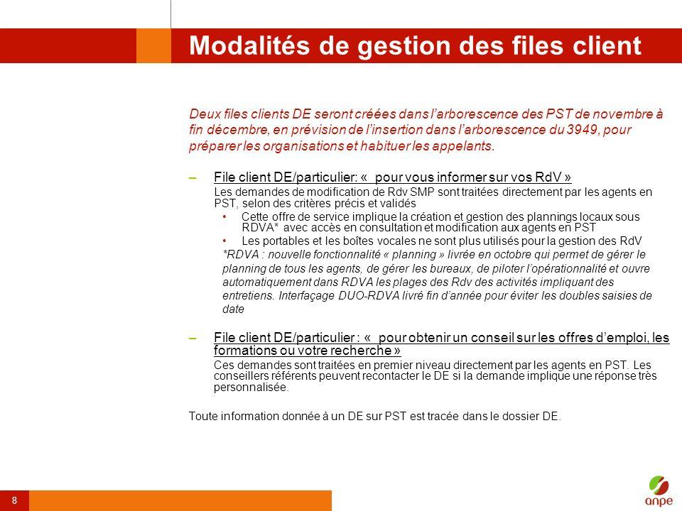 Modalités de gestion des files client
